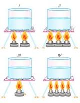 5. Sınıf Fen Bilimleri Isı ve Sıcaklık Testi